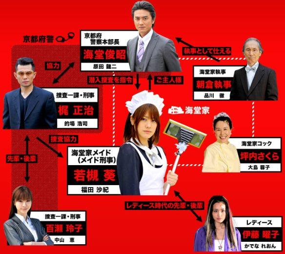 Maid-Deka-chart_KJP